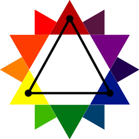 A Triadic Color Schemes Are High Energy Colors That Are Found By