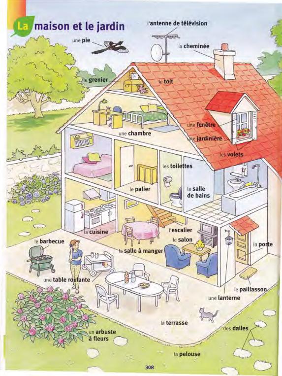 La maison larousse des maternelles fle lexique de la for A la maison french