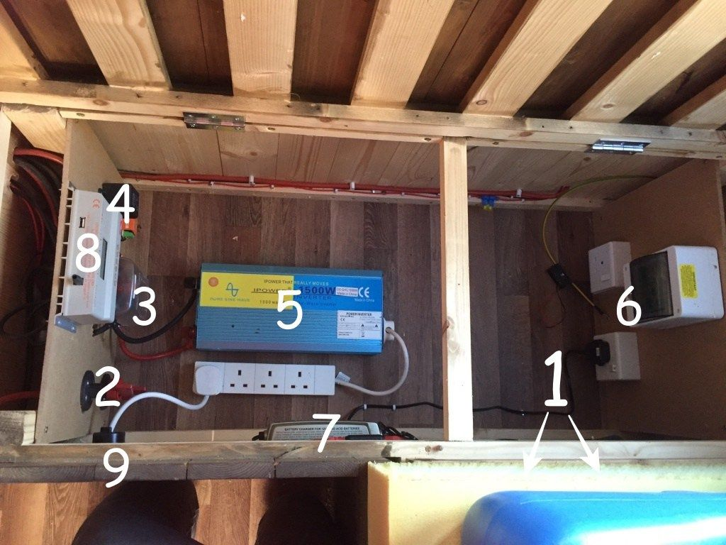 Layout Of My 12v Electric System That Is Stored Under My