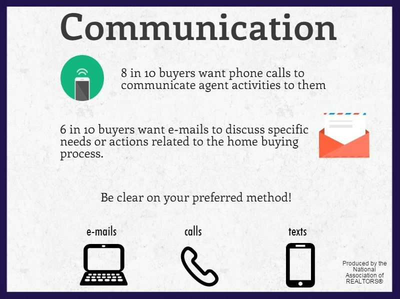 Pin by NAR Research on Buyer and Seller Marketing Toolkit