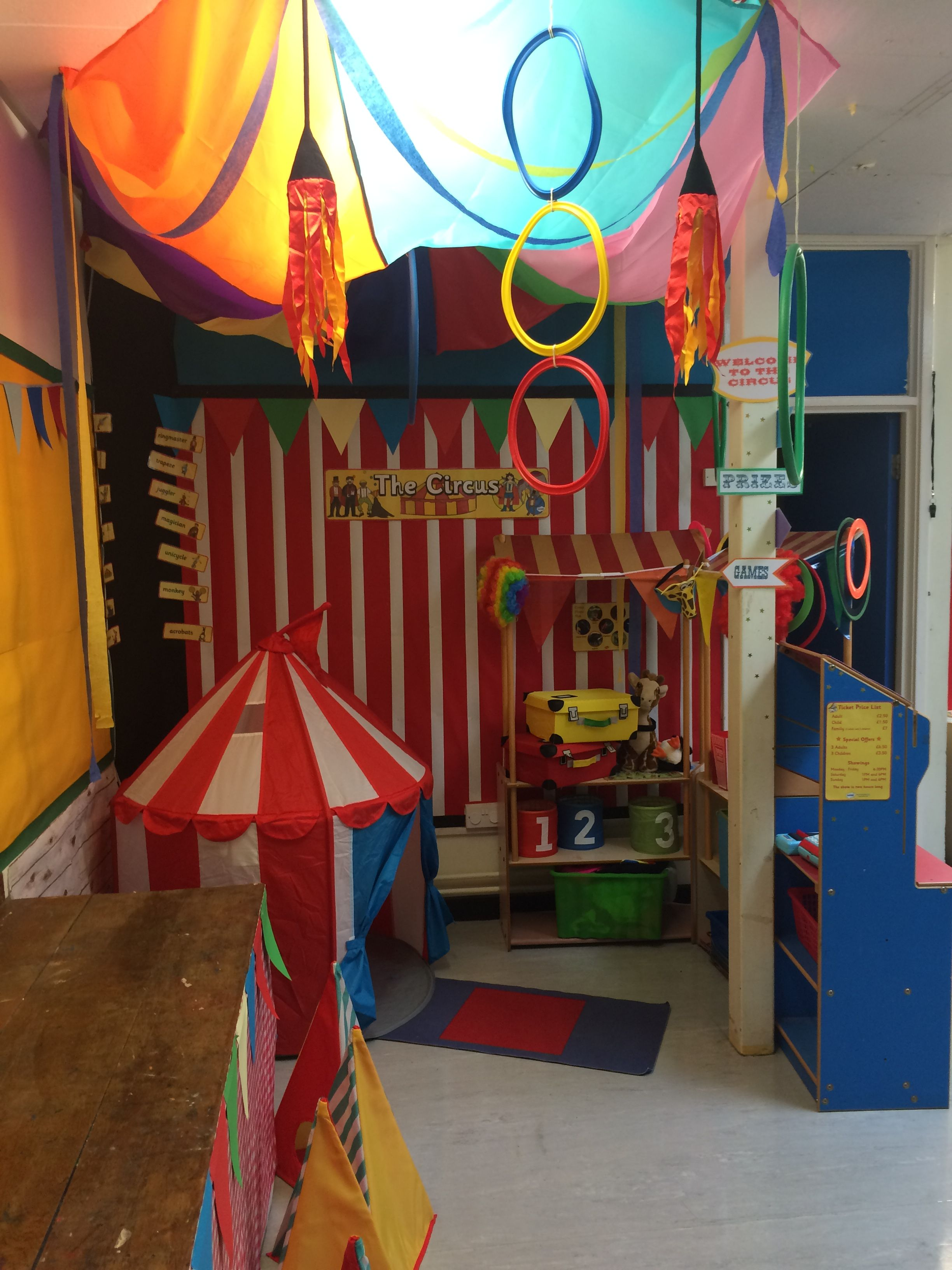 Circus Role Play