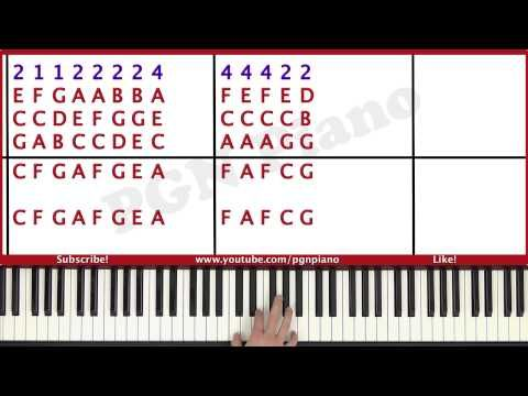 Easy How To Play Hallelujah Leonard Cohen Piano Tutorial
