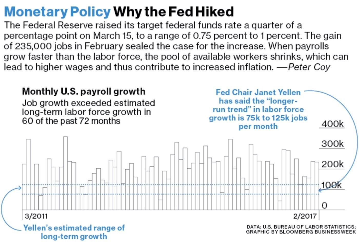 As I Mentioned In My Previous Article The Fed Didn T Unwind The Balance Sheet Because It Can T Interest Rates Would Rise Inequality No Worries Balance Sheet