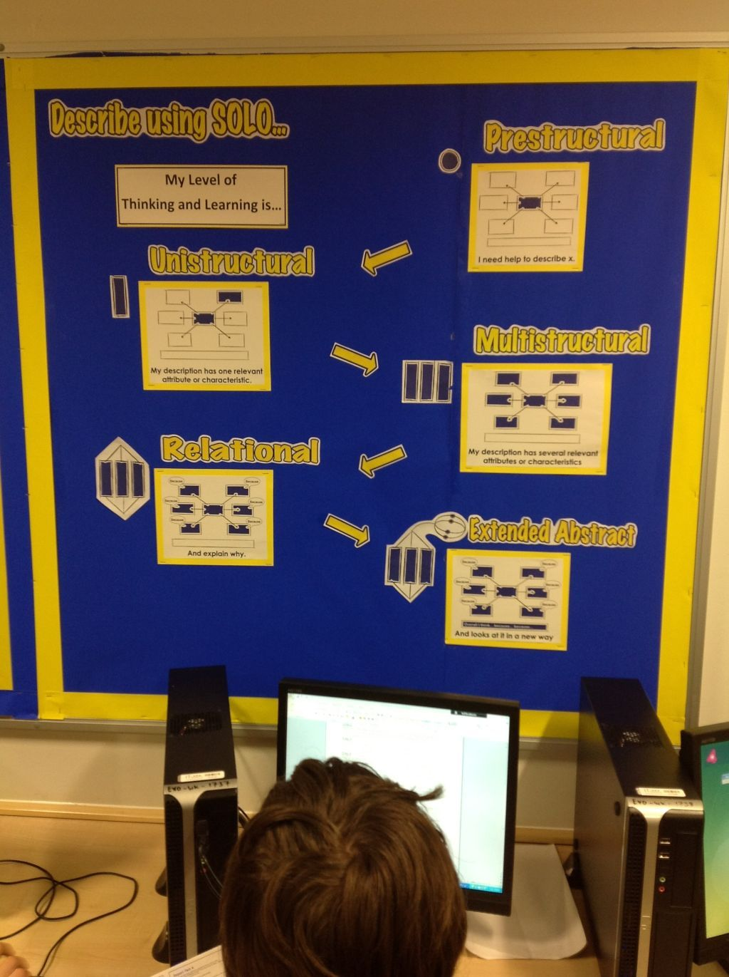Ev Ict Solo Display