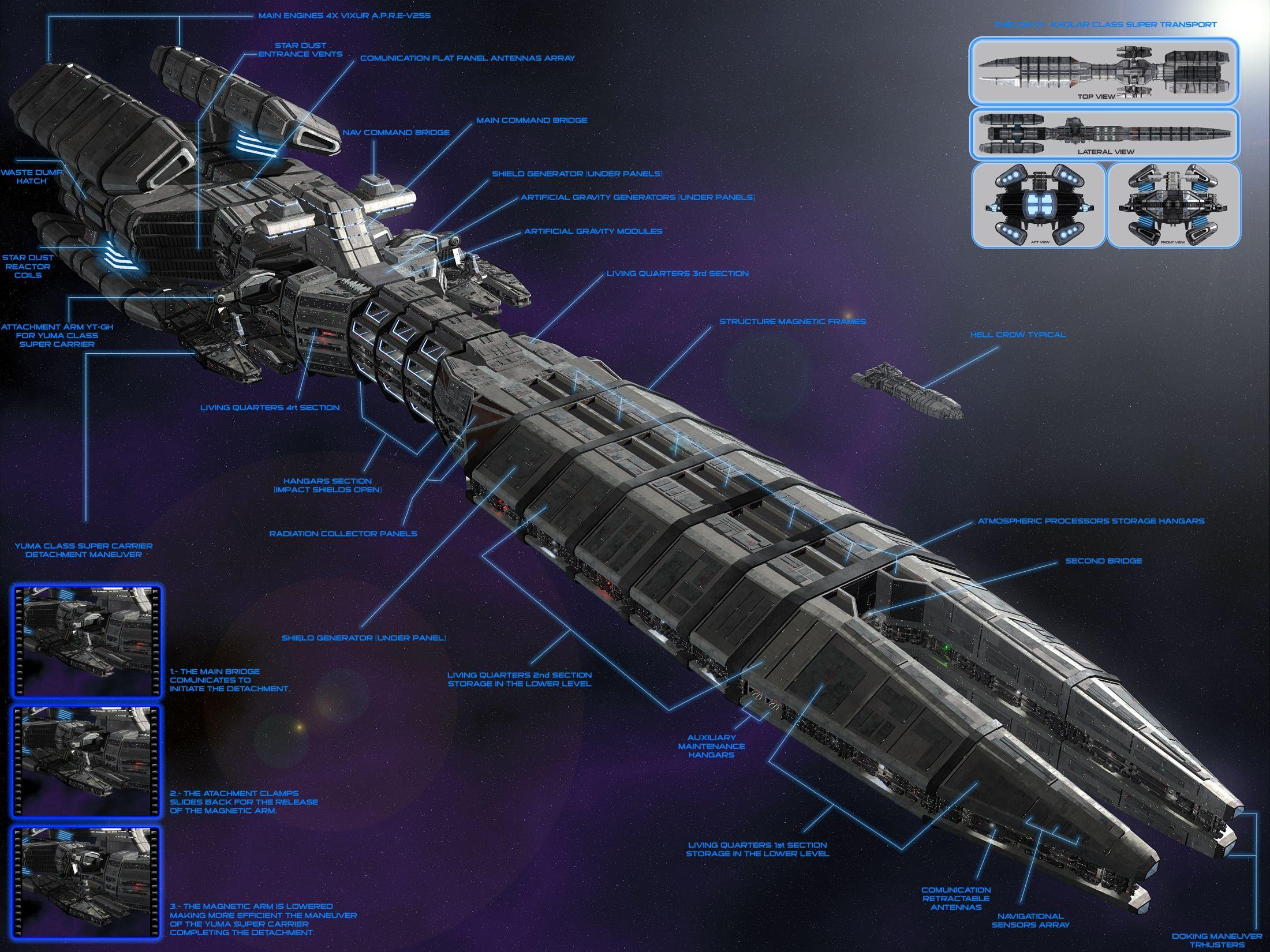 Zhelom Specs2 Jpg 2200 1650 Space Engineers Spaceship Starship Design