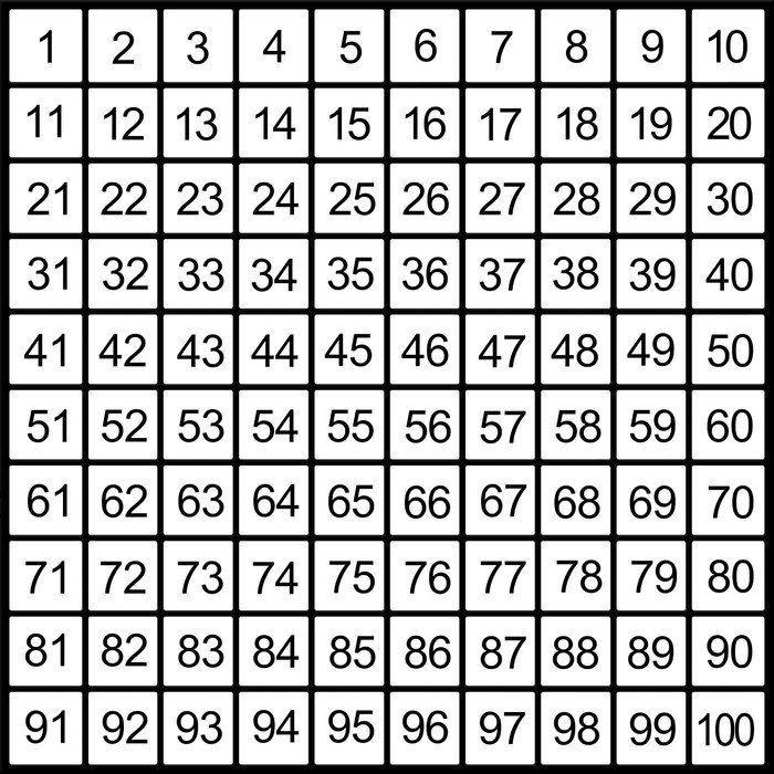 Resultado de imagen de cuadro del 100 | matematicas | Pinterest
