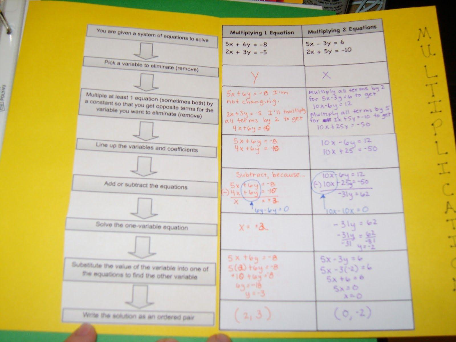 Pin By Tara Wagner On Algebra
