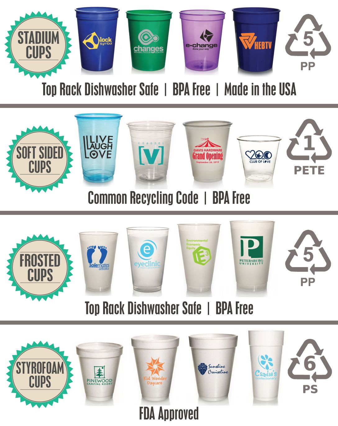 Recycling Codes 101, what they are & what Totally Promotional uses