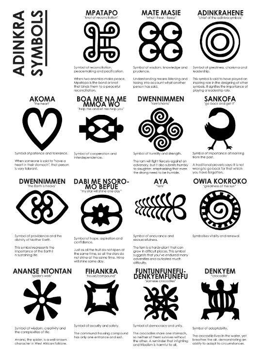 Adinkra Simbols Africa Education Pinterest Symbols Tattoo