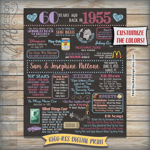 60 Years Wedding Anniversary Gifts: 60th Anniversary Gift 1955 Chalkboard Poster, Married In