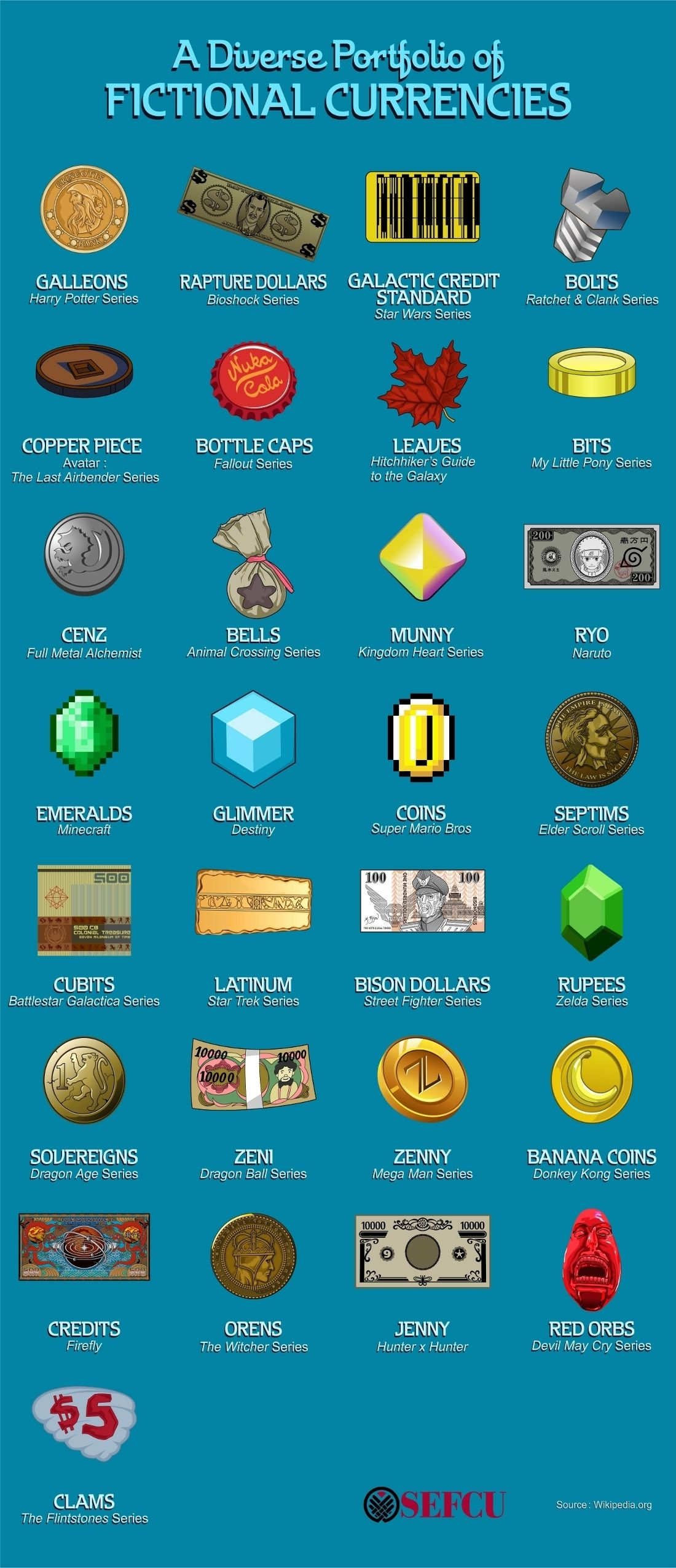A Diverse Portfolio of Fictional Currencies