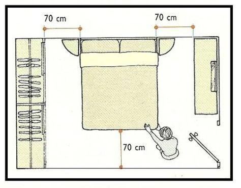 Pin von alfons ganser auf renate pinterest for Planung wohnungseinrichtung