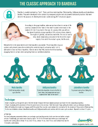 Mula bandha ashtanga yoga