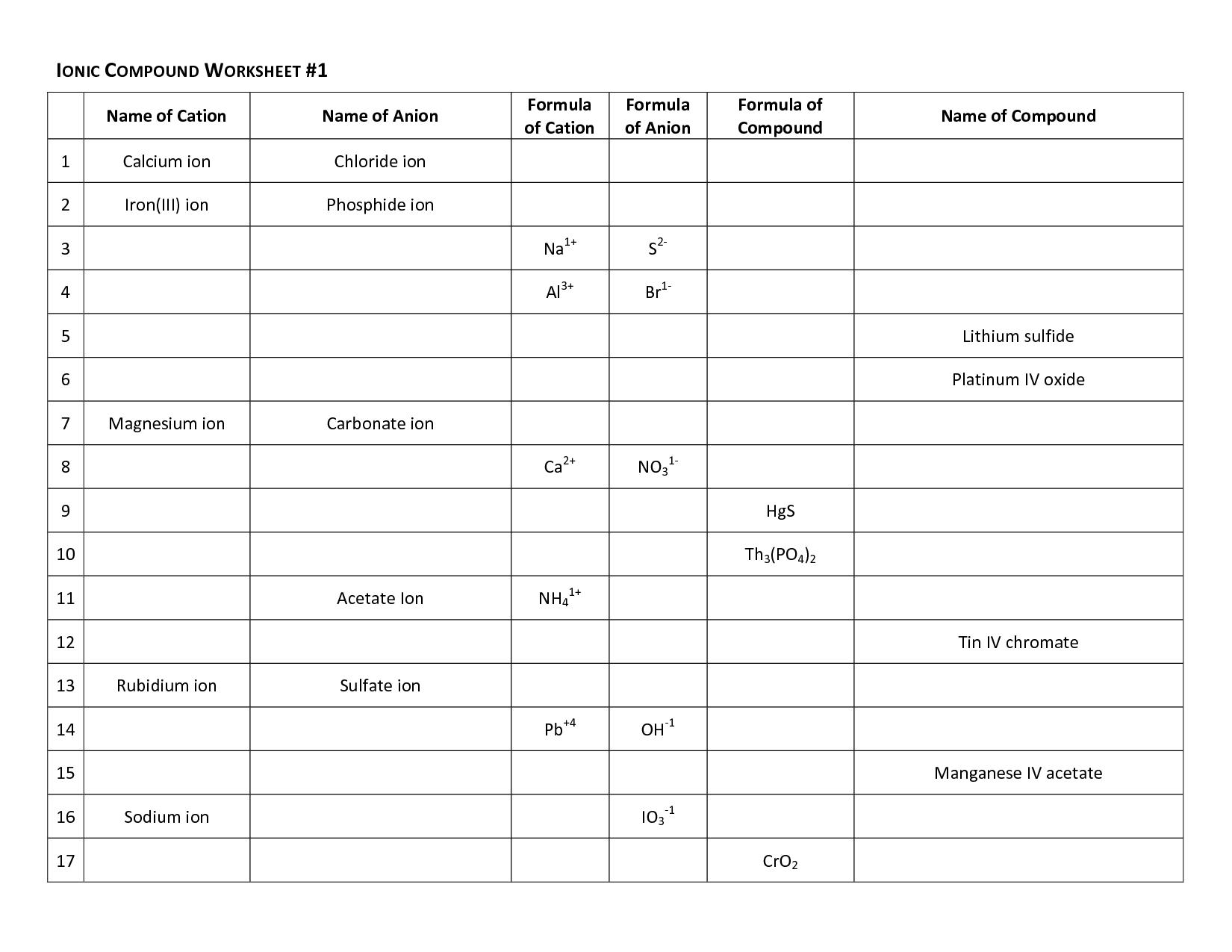 Ionic Bonding Worksheet Answers