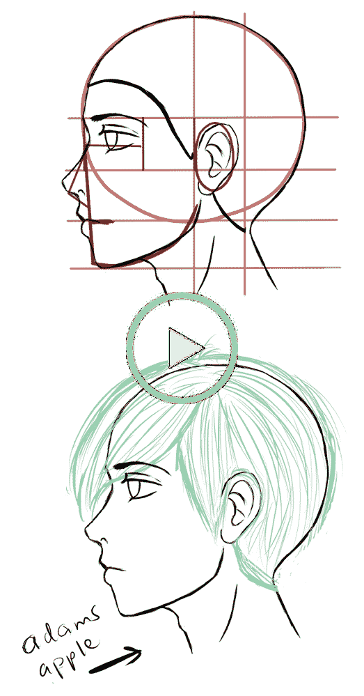 Sides In 2020 Side Face Drawing Drawing Tutorial Face Face Side View Drawing