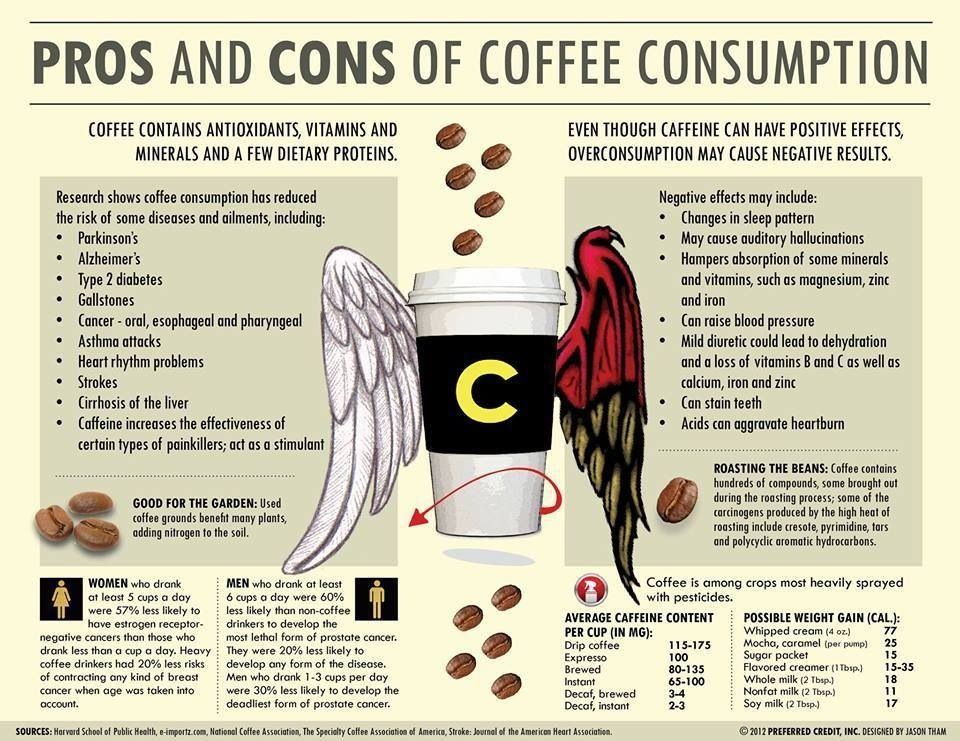 Pros And Cons Of Coffee Consumption Coffee Health Coffee Infographic Coffee Pros And Cons