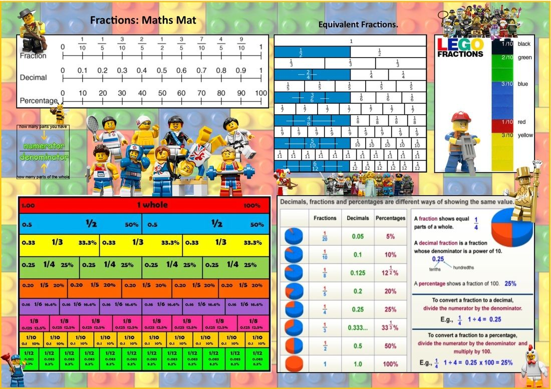 Lego Fractions Maths Mat