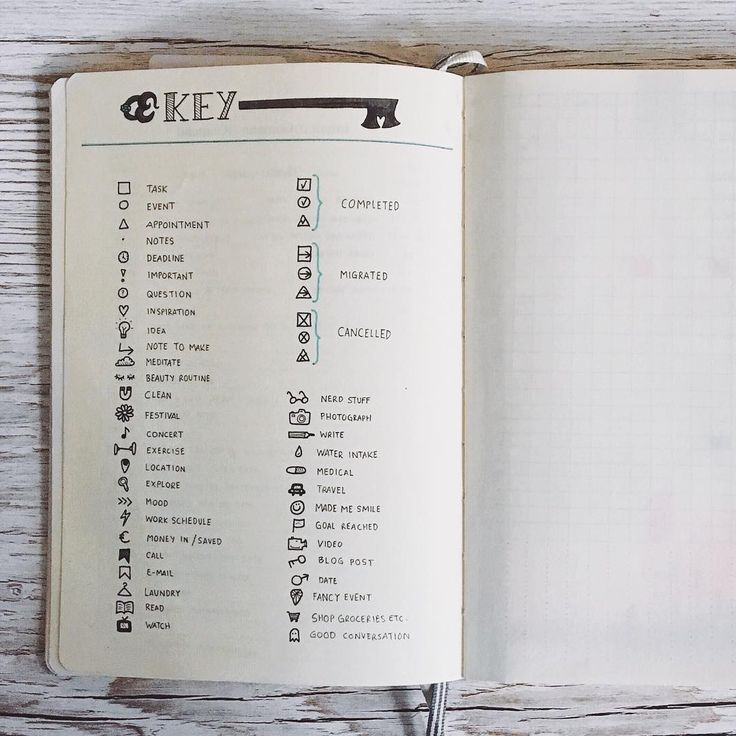 The Perfect Bullet Journal Key | Bullet journal key, Bullet journals ...