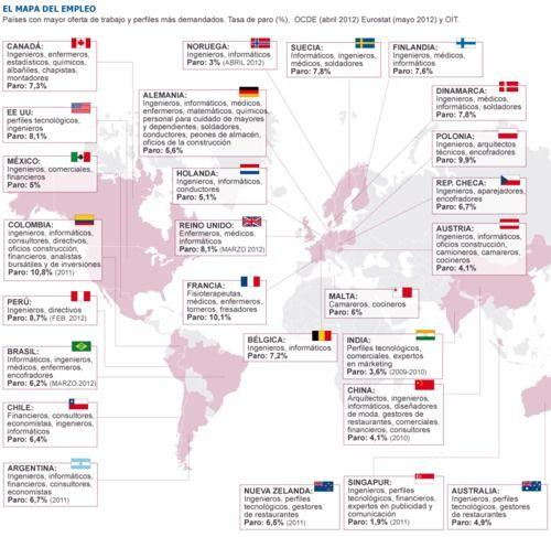 El Mapa del Empleo - Países con mayor oferta de trabajo y perfiles más demandados (abril 2012)