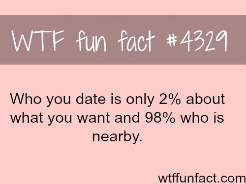 beste oppvarmings linjer online dating