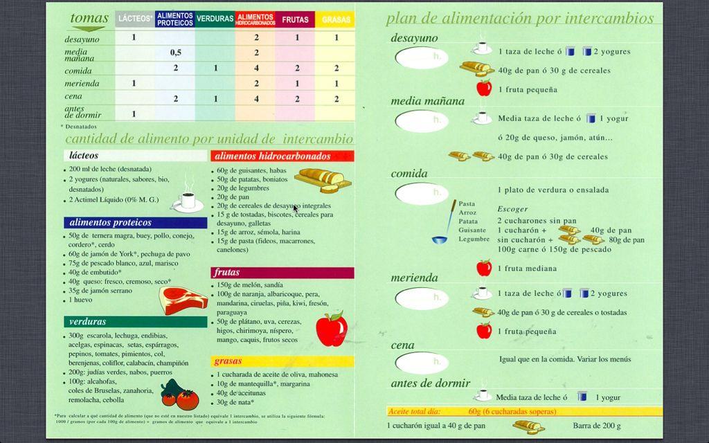 recetas de plan de dieta para la diabetes