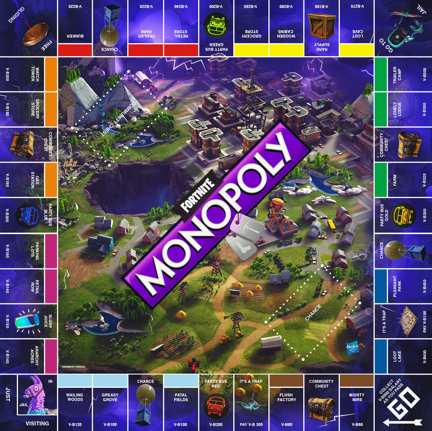 My Fanmade Fornite Monopoly board! Monopoly, Monopoly