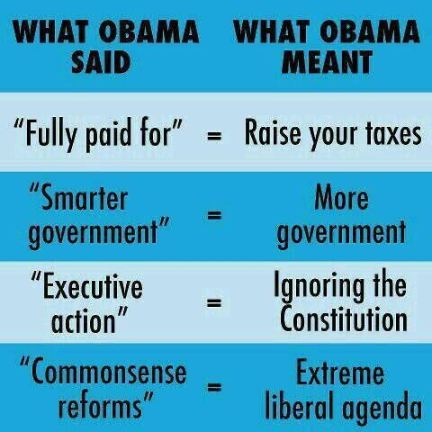 OBAMA has such pretty speeches saying the words people want to hear
