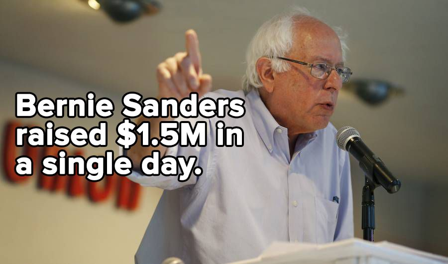 CNN reports that Sanders raised over $1.5 million dollars from 35,000 separate donors in his first 24 hours of campaign operations, more than the Republican candidates who have announced. According to MSNBC, he also already has an army of 175,000 volunteers registered through his web site.4 badass power moves Bernie Sanders can now add to his resumé