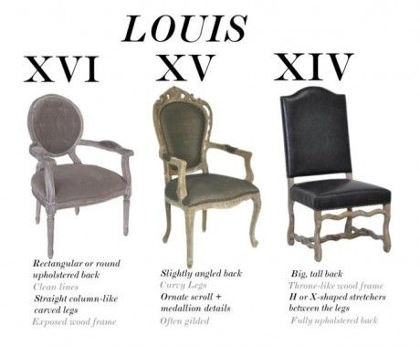 Chair Furniture Styles style icon: the louis chair | style icons, icons and english