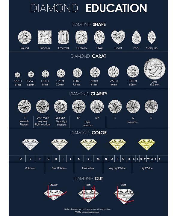 Certified Diamond Stud Earrings (5/8 ct. t.w.) in