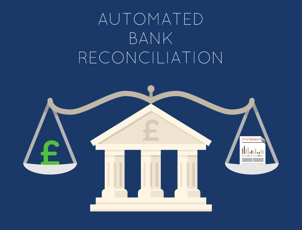 Learn How Automated Bank Reconciliation Streamlines Your Bank