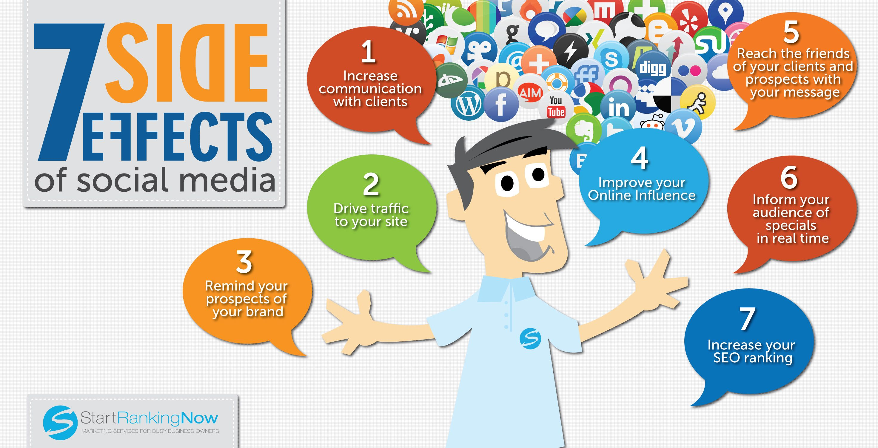 big impact of social media on business Social media, and social networking, have changed the business landscape, both for companies that have adopted them and for those who have not by definition, social media is where members share content with a wide audience, with the focus on the content, while social networking is more centered.