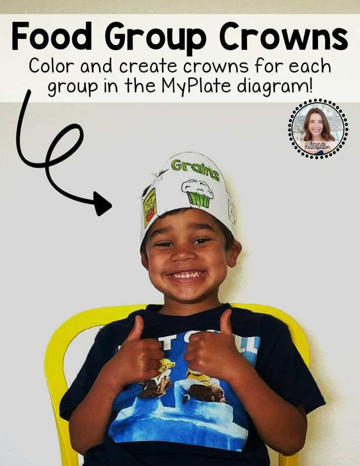 Food Group Crowns - MyPlate   Pinterest