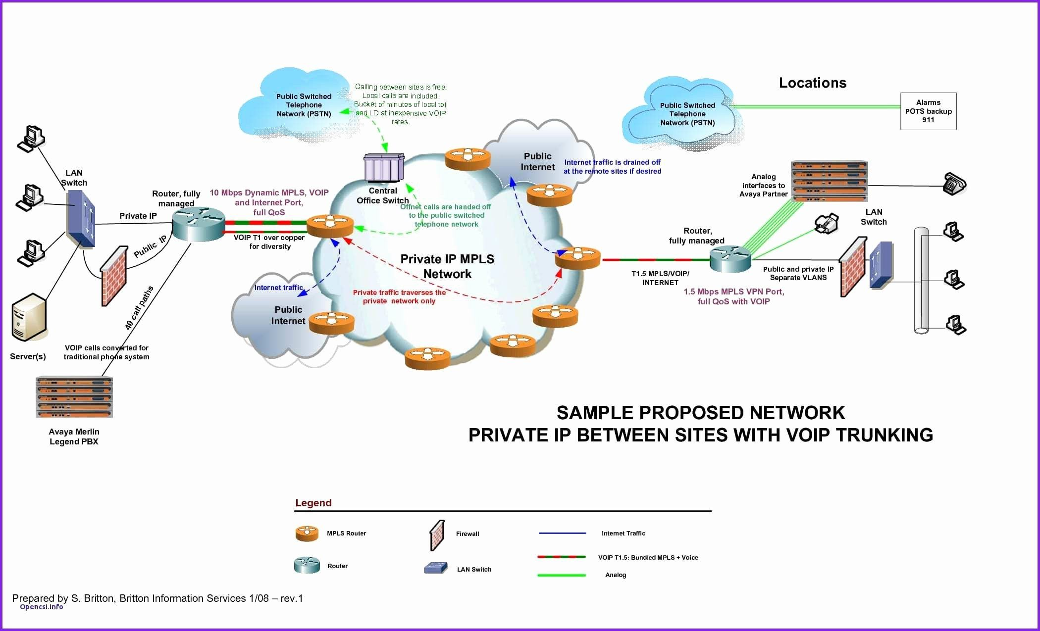 Visio Data Model Template Download In 2020 Visio Network Diagram