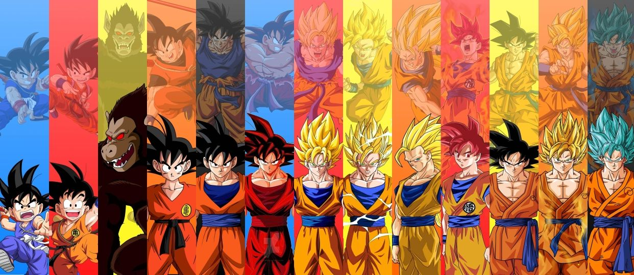Goku Triple Monitor Dragon ball art, Dragon ball