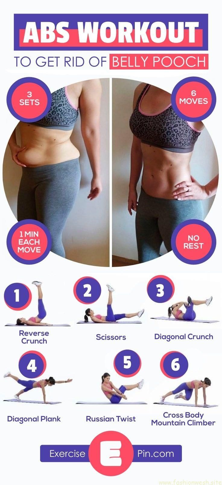 Abs Workout To Get Rid Of Belly Pooch Forever - #abs #belly
