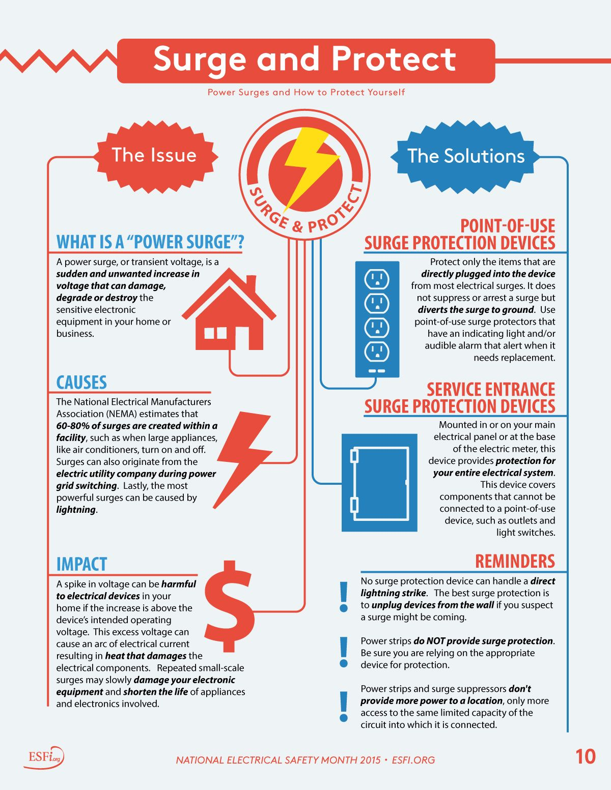 small resolution of home improvement tip install a whole home surge protector savemoney powersurge