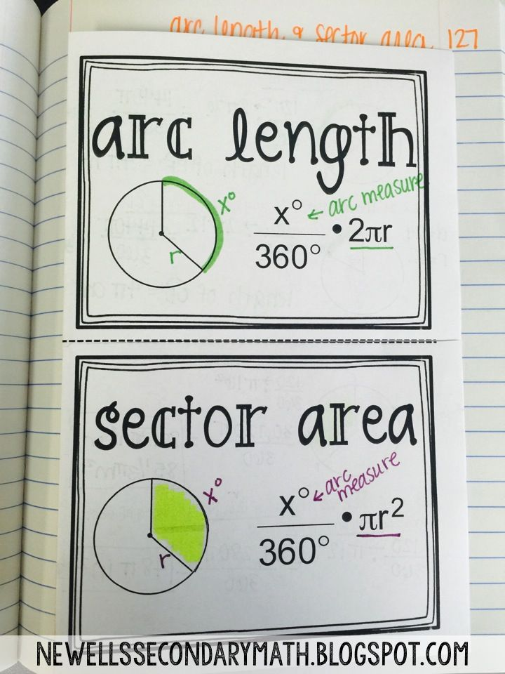 Sector Area and Arc Length Foldable for the Geometry Interactive ...