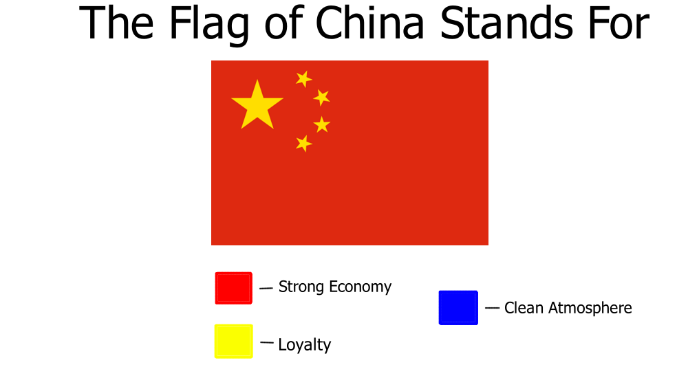 First Flag Meme This Is Just For Entertaintment Only Flag Memes Chart