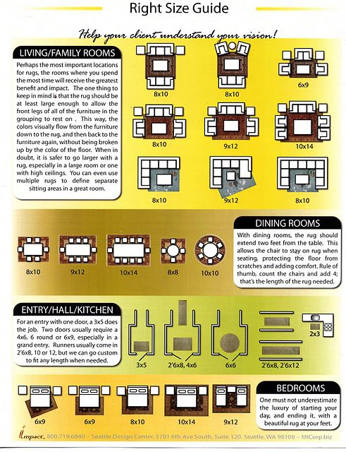 Rug Size Guide For The Home Pinterest Rug Size Guide