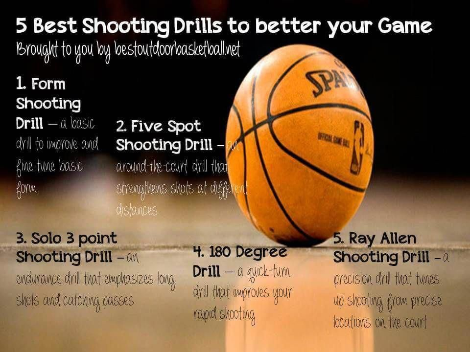 Shop Our Fall Collection Drove Basketball Drills For Shooting Basketball Shooting Drills Basketball Shooting Basketball Skills