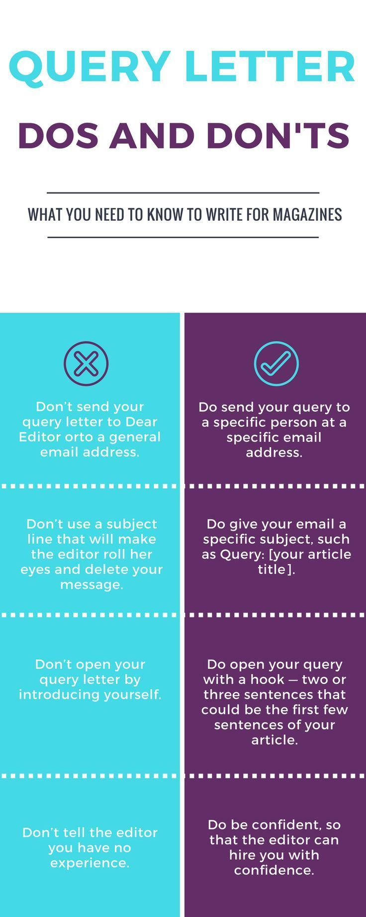 How To Write A Query Letter  Letter Templates Earn Money And
