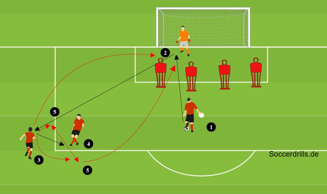 Fussballtraining C Jugend