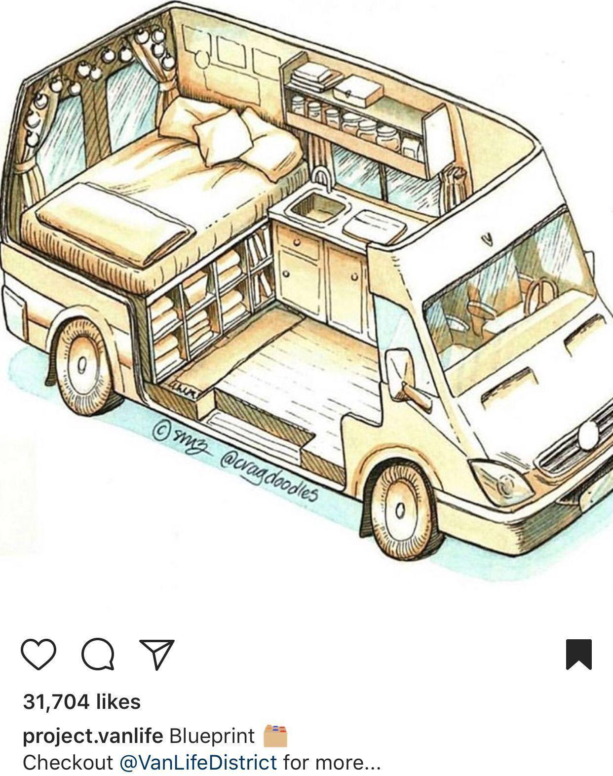 Photo of Tolle Schnappschüsse Vintage Caravans interieur Tipps Werden Ihr …