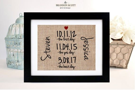 Gift for Fiancé Husband Gift, Anniversary Gift, Engagement Gift, Important Date Wedding Gift, Annive