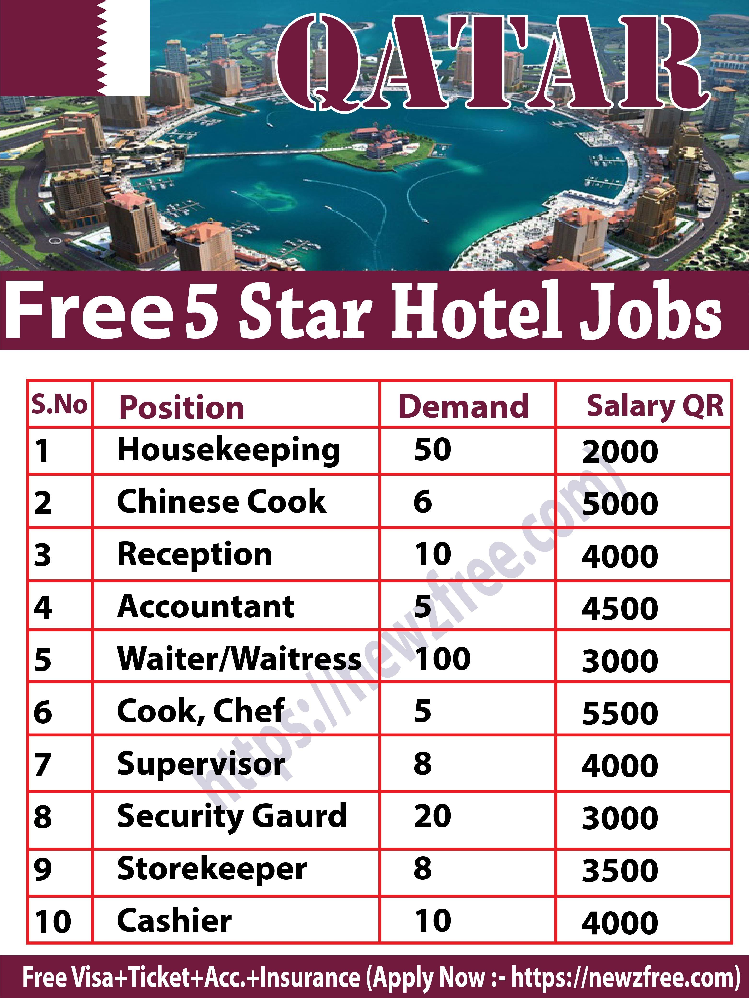 100 Free 5 Star Hotel Jobs In Doha Qatar All Nationality