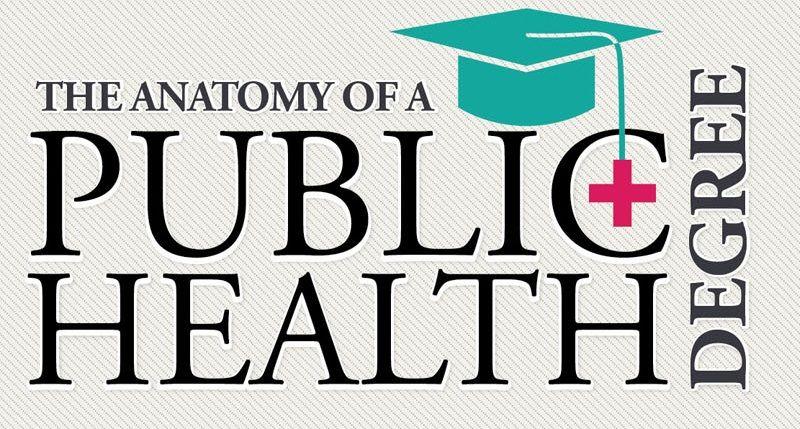 Education Degree The Anatomy Of A Mph Public Health Degree Public Health Jobs Public Health Career Public Health Nurse
