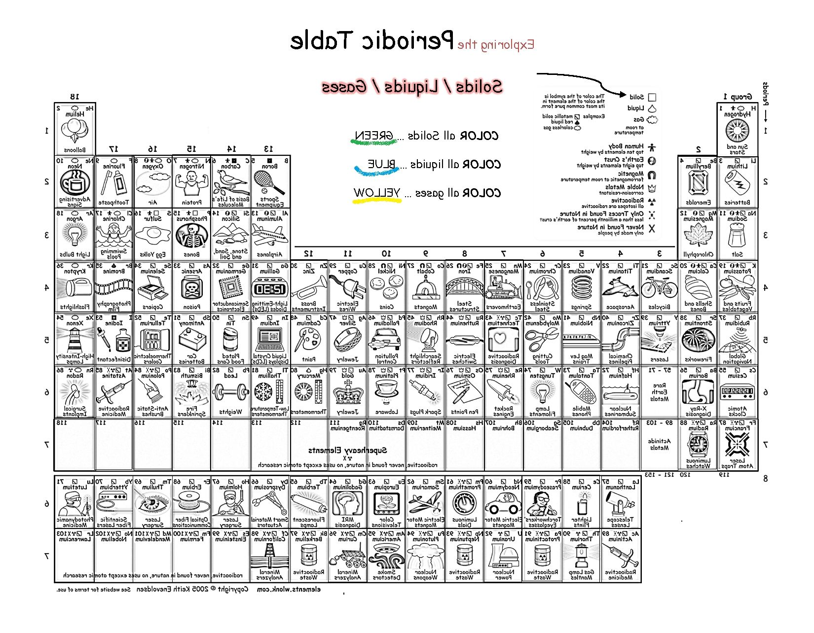 Periodic Table Coloring Activities