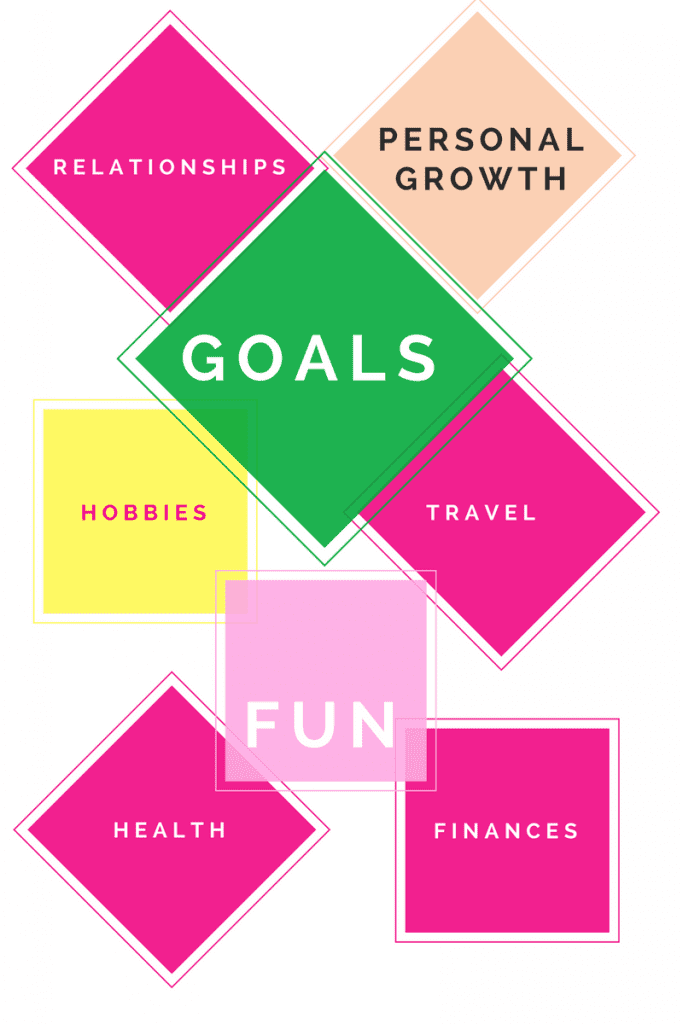 Vision Board Template The Simple Way To Make It Happen Vision Board Template Free Vision Board Template Free Vision Board