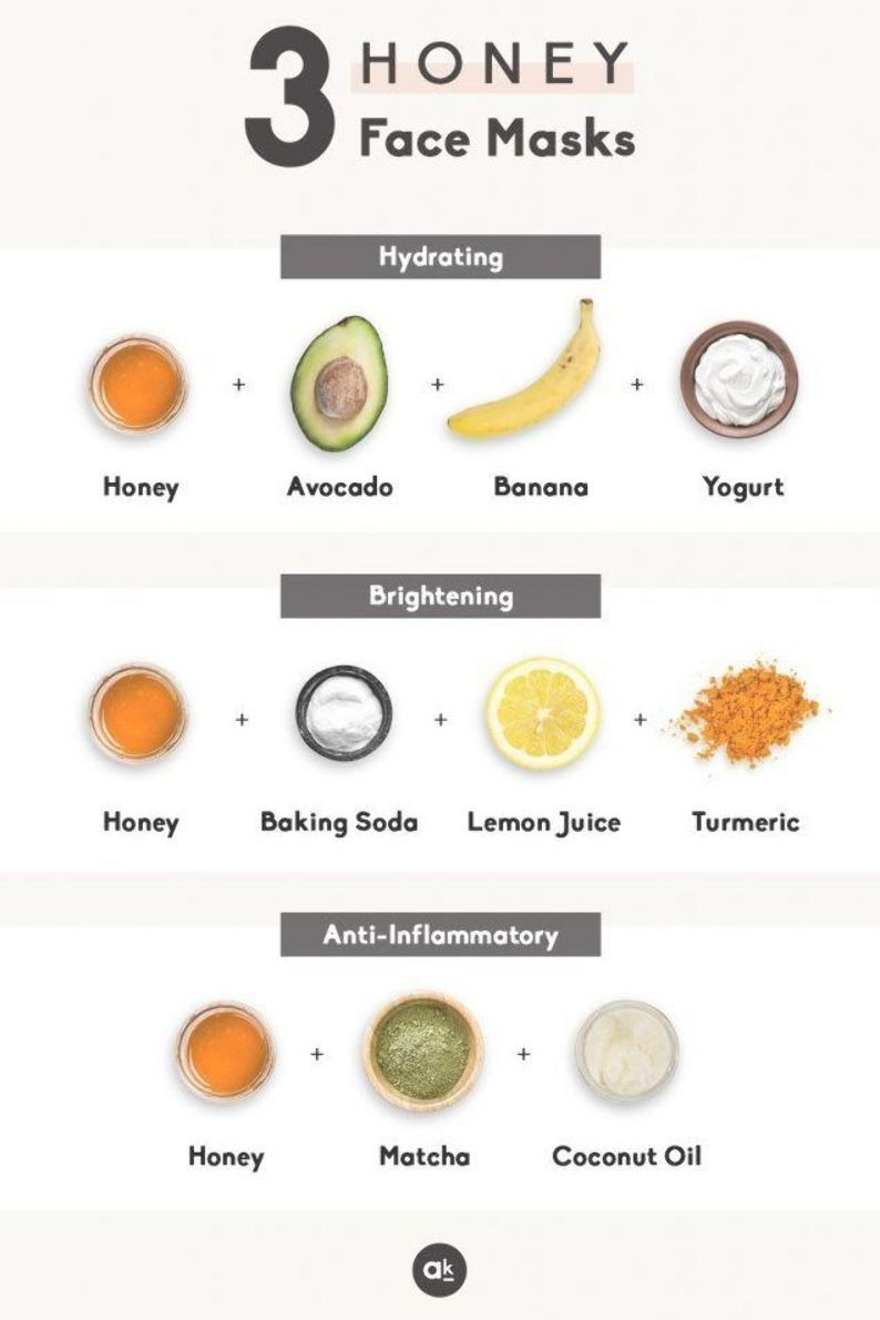 How To: Make A Matcha, Avocado & Yogurt Face Mask